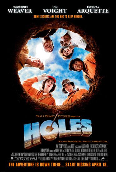 HT-060 Holes
