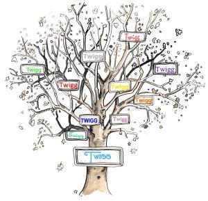 family-tree